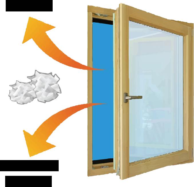 當窗戶開啟,空間大量引入帶有汙染源的空氣。